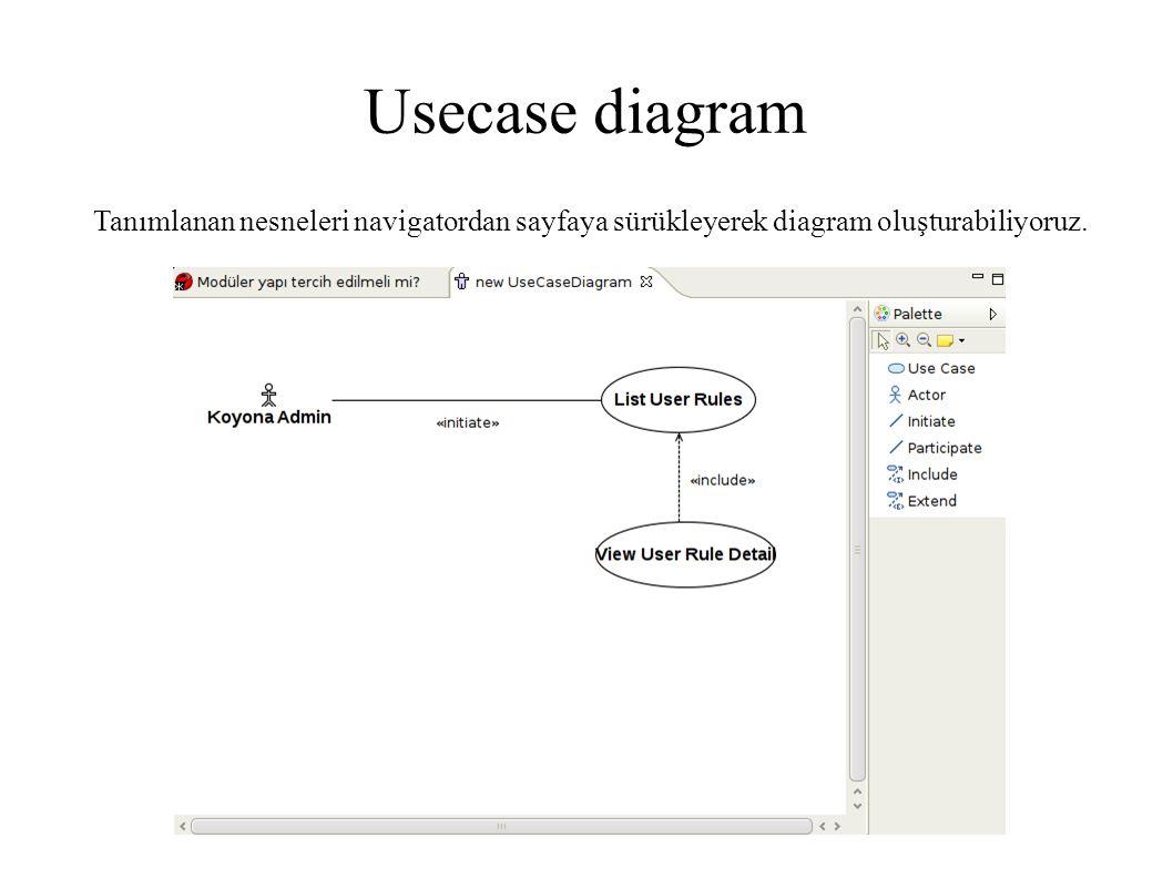 Usecase diagram Tanımlanan nesneleri navigatordan sayfaya sürükleyerek diagram oluşturabiliyoruz.