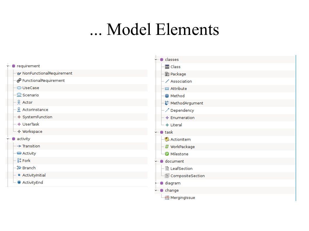... Model Elements
