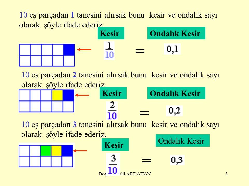 Doç.Dr. Halil ARDAHAN13 SAYI DOĞRUSUNDA TOPLAMA 0,10,20,30,40,5 0,6 0,70 0,40,3 0,7 0, 4 + 0,3 =0,7
