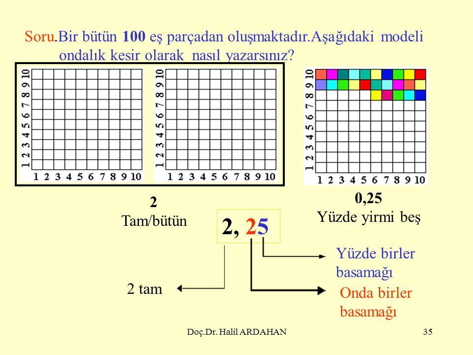 Doç.Dr. Halil ARDAHAN34 3,73,7 Tam kısmı Ondalık kesir kısmı Ayıraç Üç tam onda yedi.