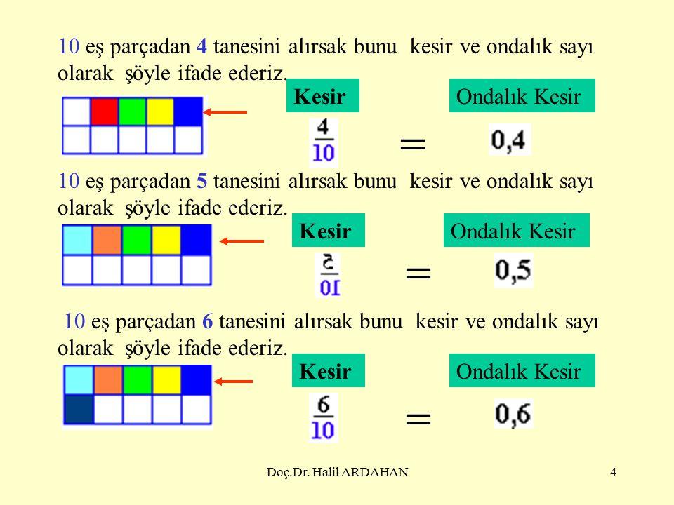 Doç.Dr.Halil ARDAHAN44 BİR TAMSAYIYI 100 İLE BÖLMEK 2 + 0,40 + 0,07= 2, 47 23 +0, 47=23, 47 Kural.