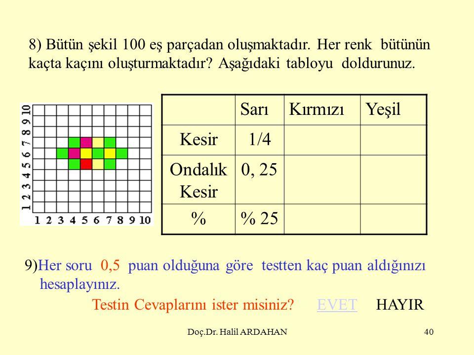 Doç.Dr. Halil ARDAHAN39 DEĞERLENDİRME/ Evaluation Kesirlerini ONDALIK KESİR olarak yazınız.