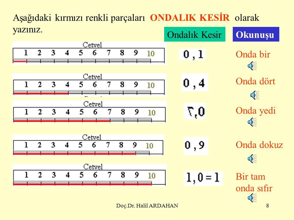 Doç.Dr. Halil ARDAHAN7 Aşağıdaki taralı kısımları KESİR ve ONDALIK KESİR olarak yazınız.