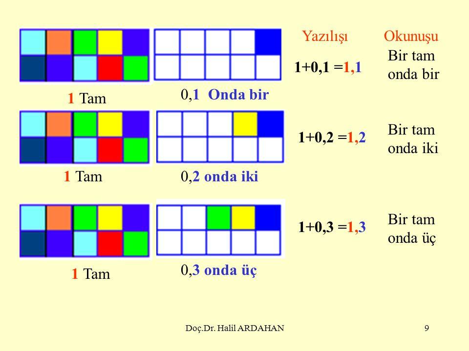 Doç.Dr. Halil ARDAHAN8 Aşağıdaki kırmızı renkli parçaları ONDALIK KESİR olarak yazınız.
