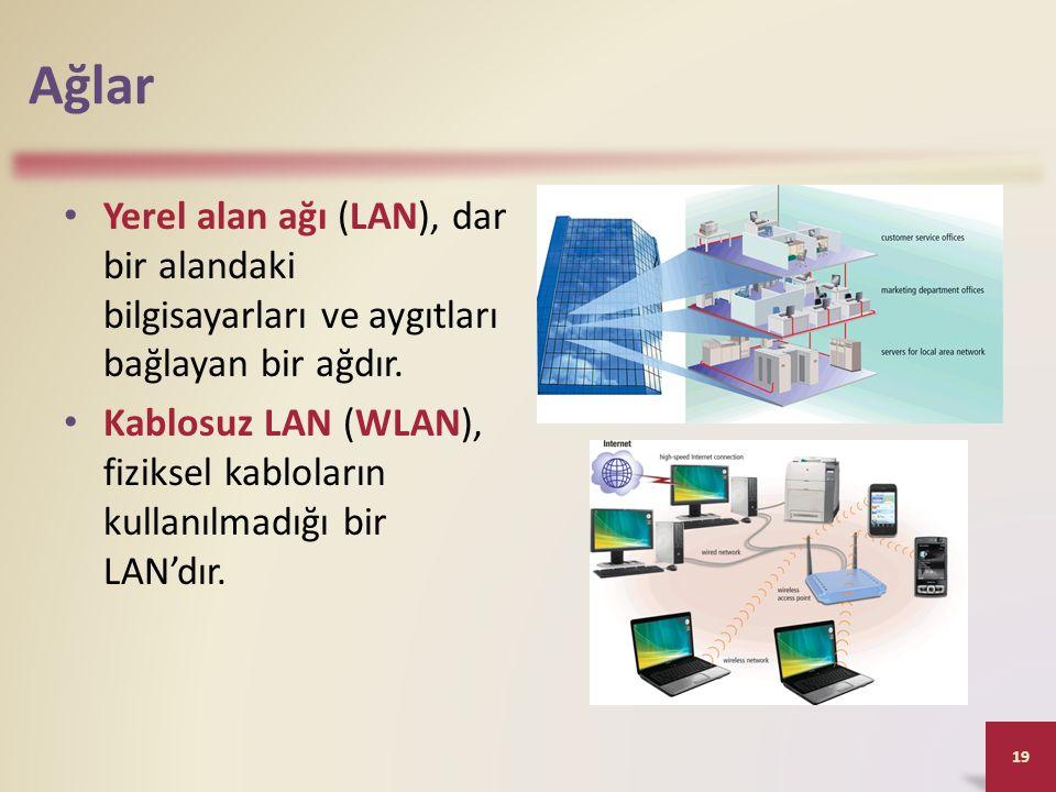 Ağlar Yerel alan ağı (LAN), dar bir alandaki bilgisayarları ve aygıtları bağlayan bir ağdır. Kablosuz LAN (WLAN), fiziksel kabloların kullanılmadığı b