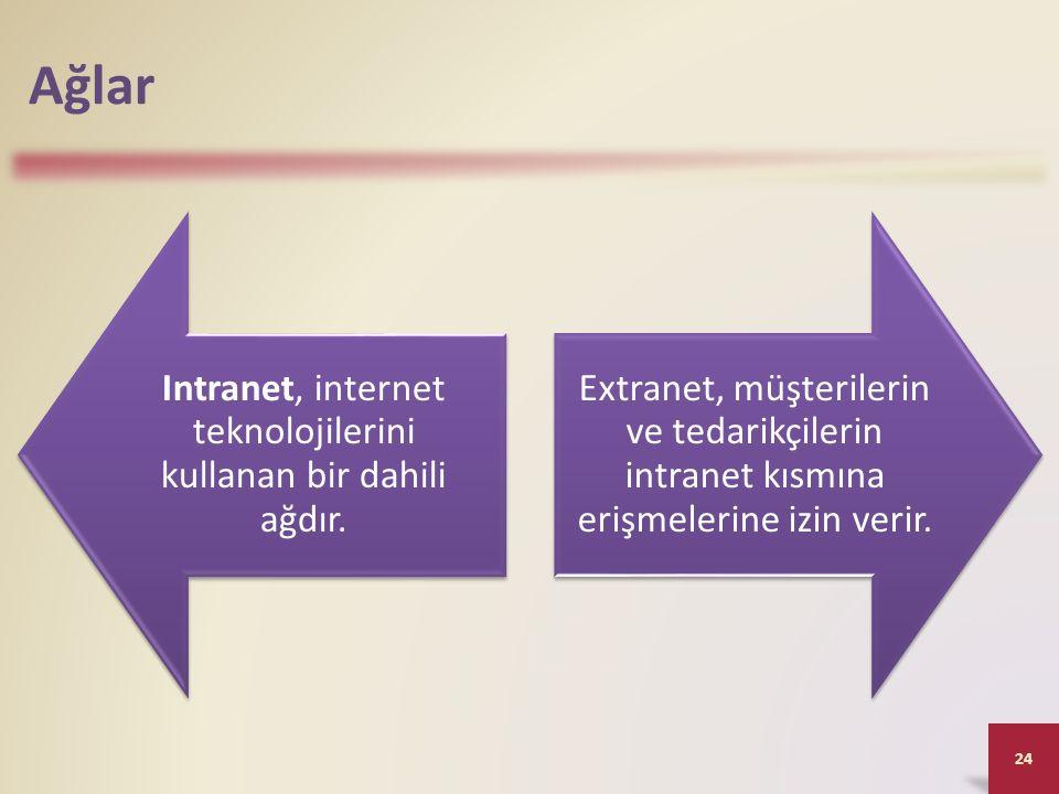Ağlar Intranet, internet teknolojilerini kullanan bir dahili ağdır. Extranet, müşterilerin ve tedarikçilerin intranet kısmına erişmelerine izin verir.