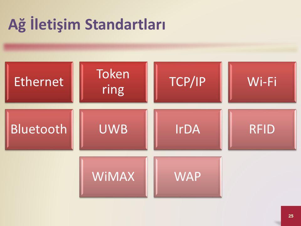 Ağ İletişim Standartları Ethernet Token ring TCP/IPWi-Fi BluetoothUWBIrDARFID WiMAXWAP 25
