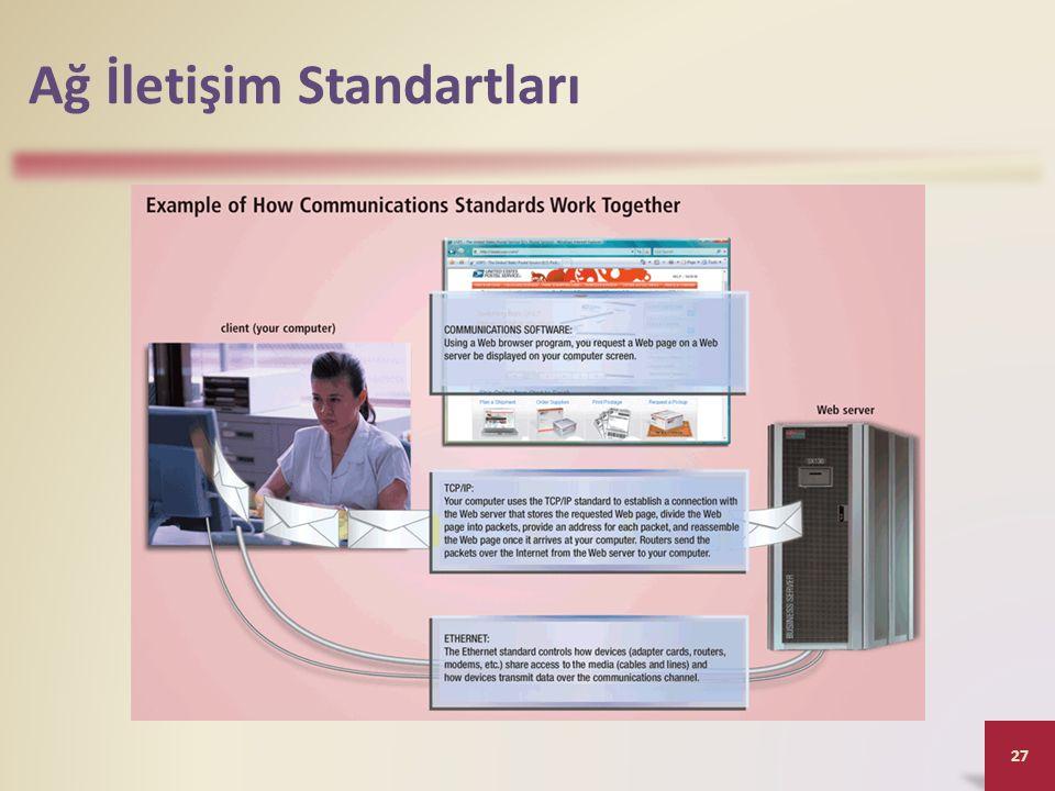 Ağ İletişim Standartları 27