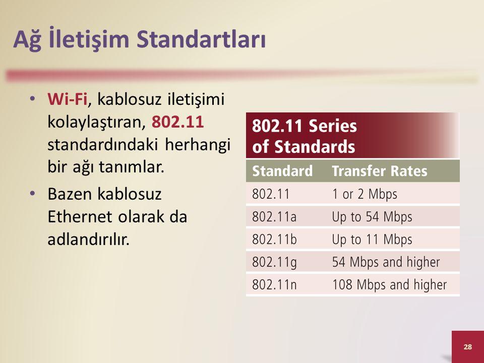 Ağ İletişim Standartları Wi-Fi, kablosuz iletişimi kolaylaştıran, 802.11 standardındaki herhangi bir ağı tanımlar. Bazen kablosuz Ethernet olarak da a