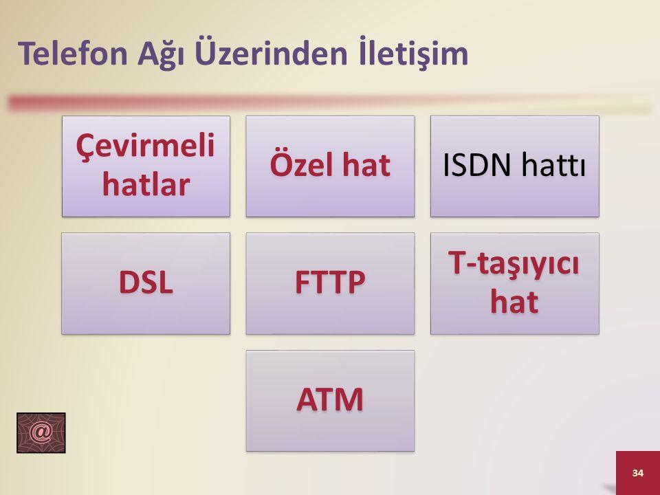 Telefon Ağı Üzerinden İletişim Çevirmeli hatlar Özel hatISDN hattı DSLFTTP T-taşıyıcı hat ATM 34