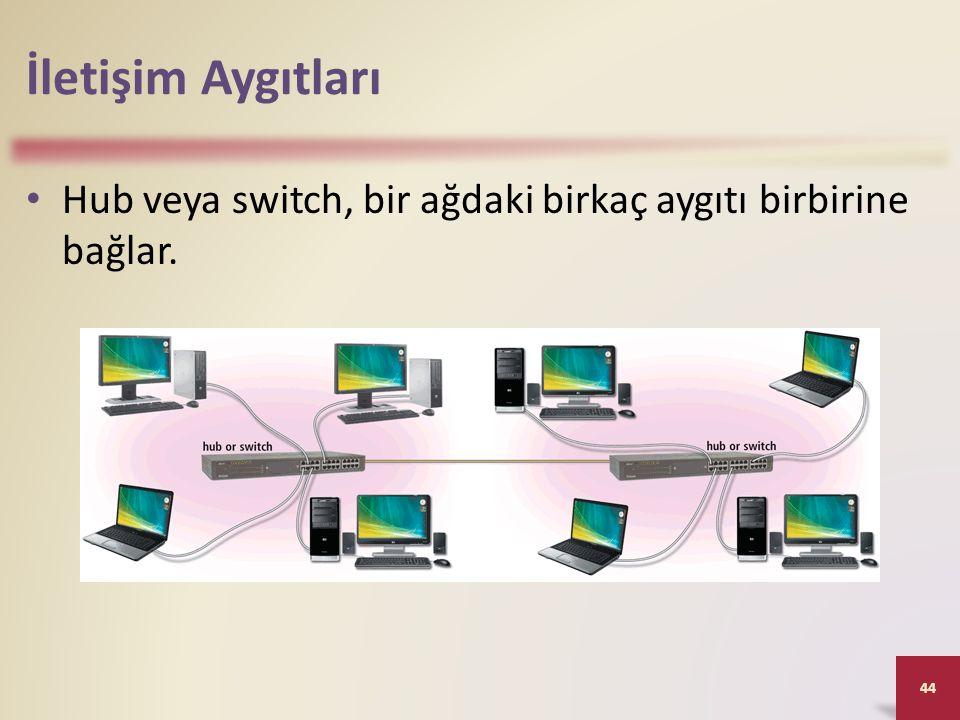 İletişim Aygıtları Hub veya switch, bir ağdaki birkaç aygıtı birbirine bağlar. 44