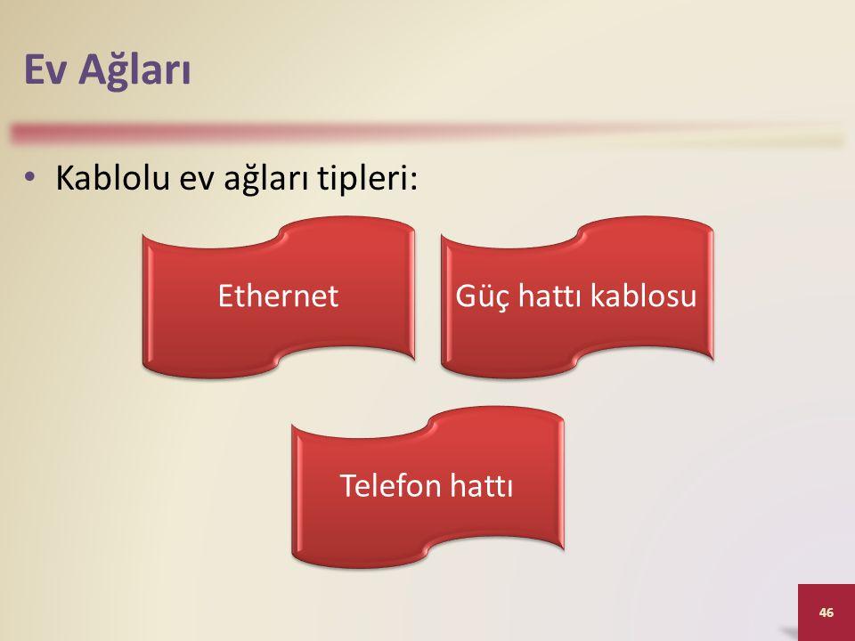 Ev Ağları Kablolu ev ağları tipleri: 46 EthernetGüç hattı kablosuTelefon hattı