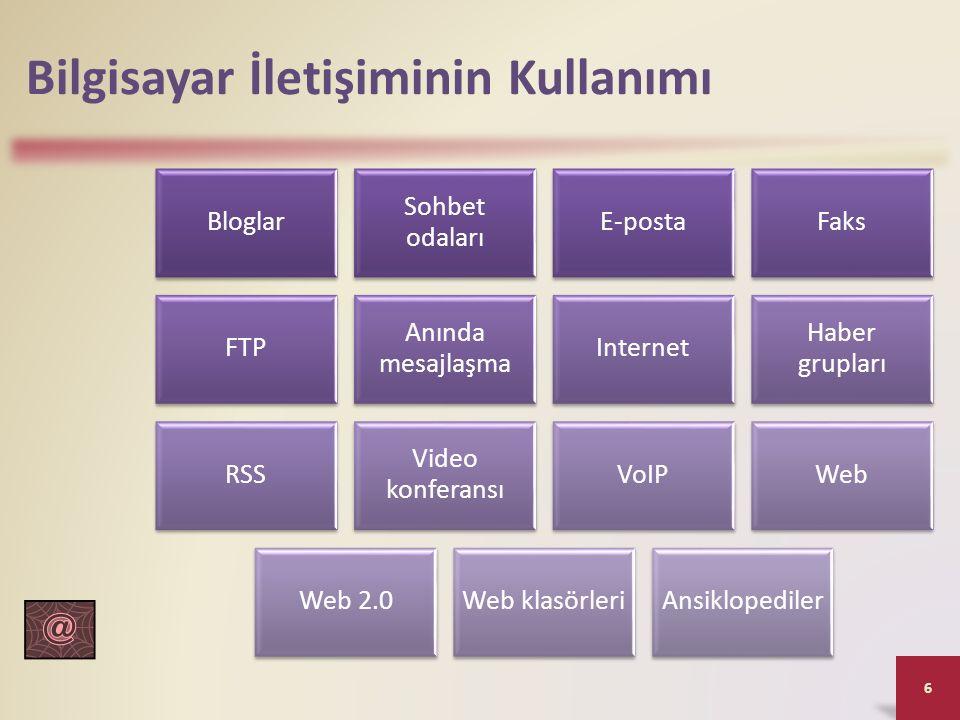 Bilgisayar İletişiminin Kullanımı Kullanıcılar, kablosuz mesajlaşma hizmetlerini kullanarak mesajları kablosuz olarak gönderebilir ve alabilir.