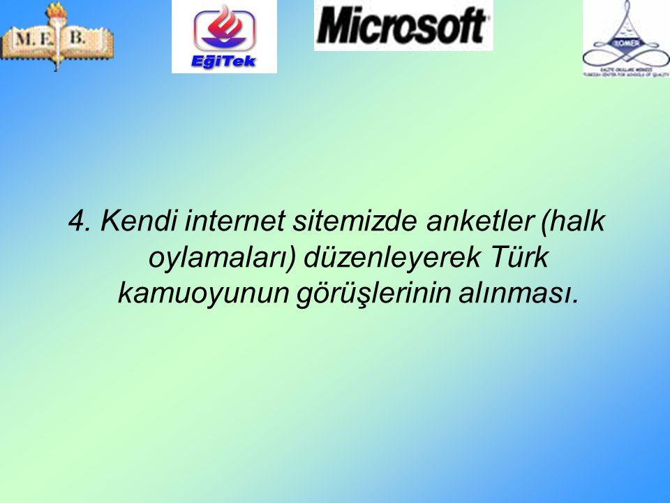 4. Kendi internet sitemizde anketler (halk oylamaları) düzenleyerek Türk kamuoyunun görüşlerinin alınması.