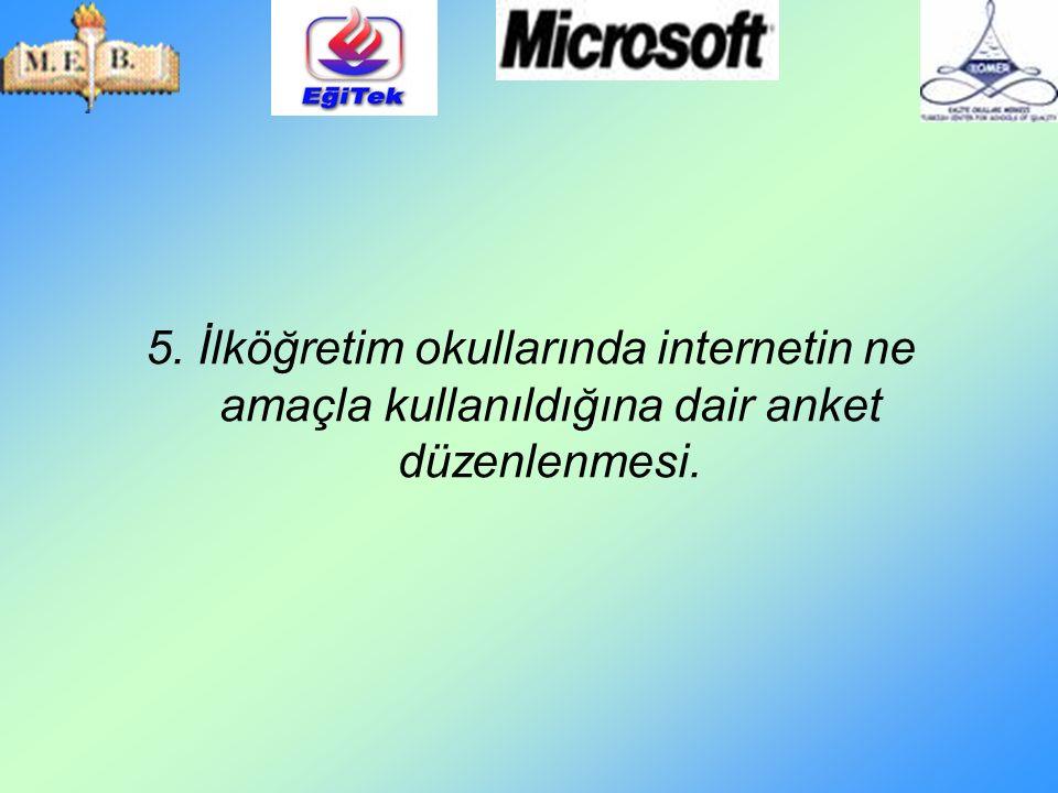 5. İlköğretim okullarında internetin ne amaçla kullanıldığına dair anket düzenlenmesi.