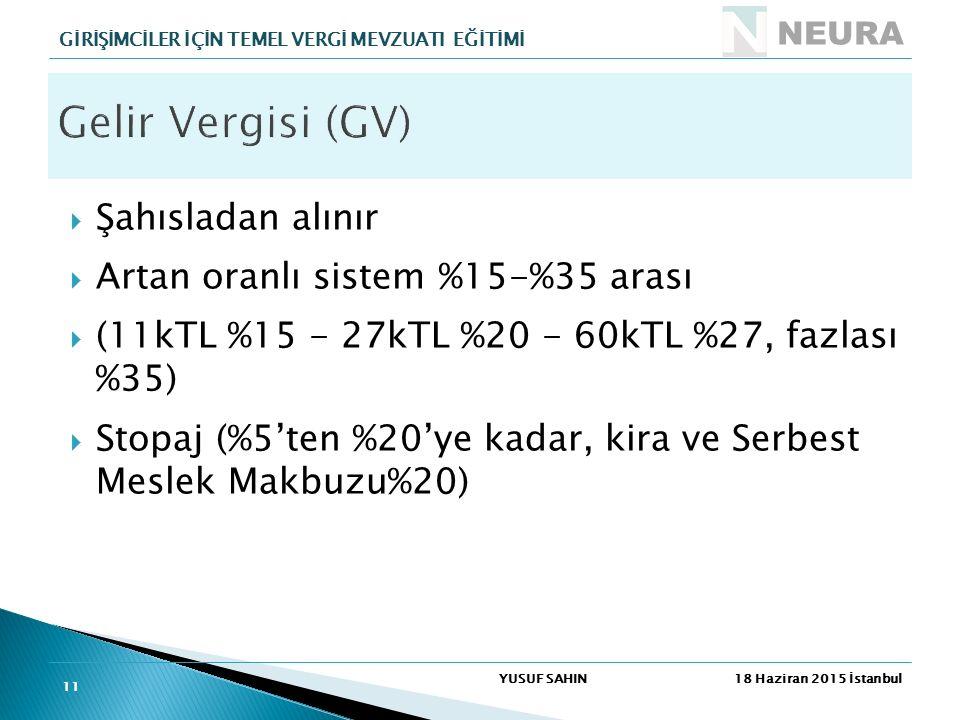  Şahısladan alınır  Artan oranlı sistem %15-%35 arası  (11kTL %15 - 27kTL %20 - 60kTL %27, fazlası %35)  Stopaj (%5'ten %20'ye kadar, kira ve Serb