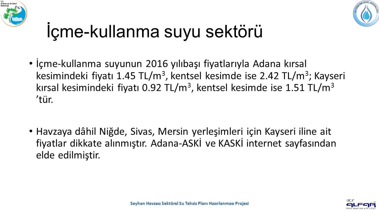 İçme-kullanma suyu sektörü Seyhan Havzası Sektörel Su Tahsis Planı Hazırlanması Projesi İçme-kullanma suyunun 2016 yılıbaşı fiyatlarıyla Adana kırsal