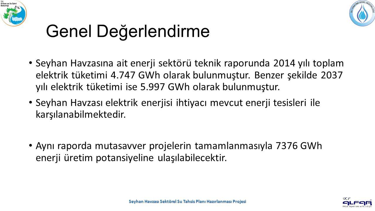 Genel Değerlendirme Seyhan Havzası Sektörel Su Tahsis Planı Hazırlanması Projesi Seyhan Havzasına ait enerji sektörü teknik raporunda 2014 yılı toplam