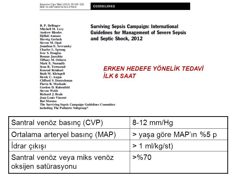 Santral venöz basınç (CVP)8-12 mm/Hg Ortalama arteryel basınç (MAP)> yaşa göre MAP'ın %5 p İdrar çıkışı> 1 ml/kg/st) Santral venöz veya miks venöz oksijen satürasyonu >%70 ERKEN HEDEFE YÖNELİK TEDAVİ İLK 6 SAAT