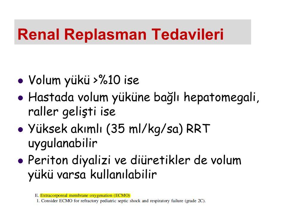 Renal Replasman Tedavileri Volum yükü >%10 ise Hastada volum yüküne bağlı hepatomegali, raller gelişti ise Yüksek akımlı (35 ml/kg/sa) RRT uygulanabilir Periton diyalizi ve diüretikler de volum yükü varsa kullanılabilir