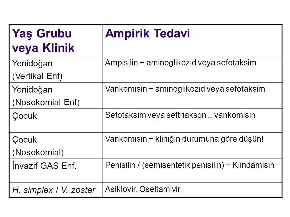 Yaş Grubu veya Klinik Ampirik Tedavi Yenidoğan (Vertikal Enf) Ampisilin + aminoglikozid veya sefotaksim Yenidoğan (Nosokomial Enf) Vankomisin + aminog