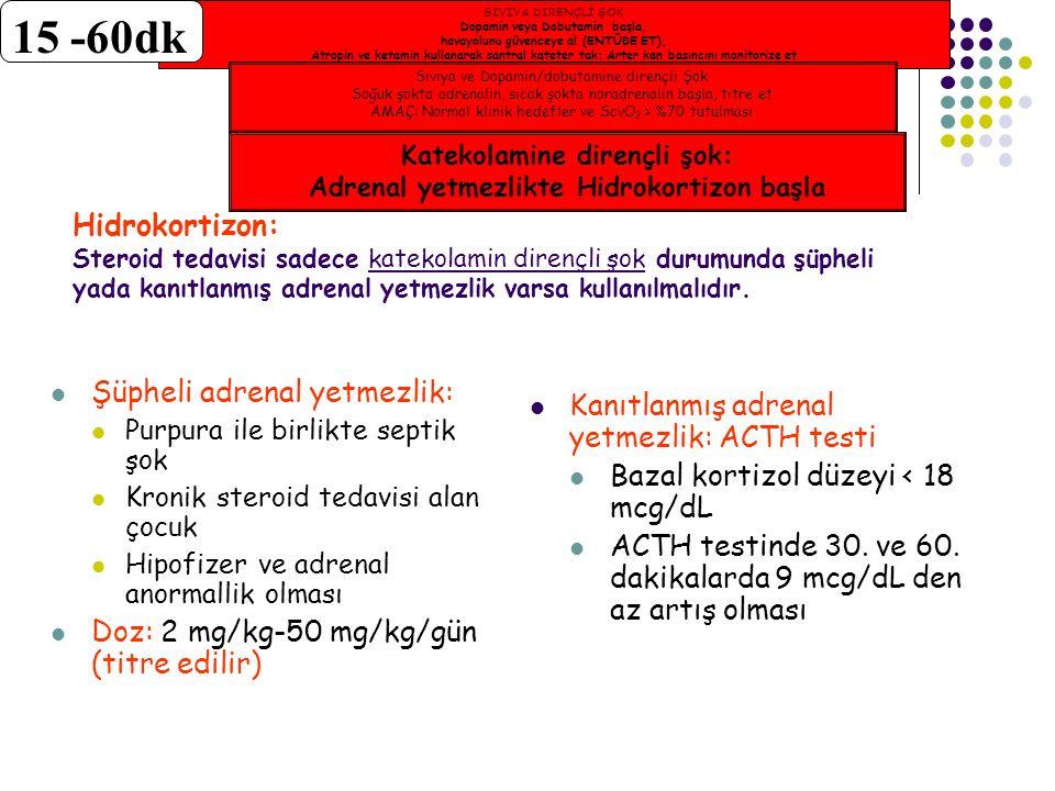 Hidrokortizon: Steroid tedavisi sadece katekolamin dirençli şok durumunda şüpheli yada kanıtlanmış adrenal yetmezlik varsa kullanılmalıdır. Şüpheli ad