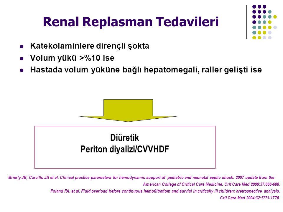 Renal Replasman Tedavileri Katekolaminlere dirençli şokta Volum yükü >%10 ise Hastada volum yüküne bağlı hepatomegali, raller gelişti ise Brierly JB, Carcillo JA et al.