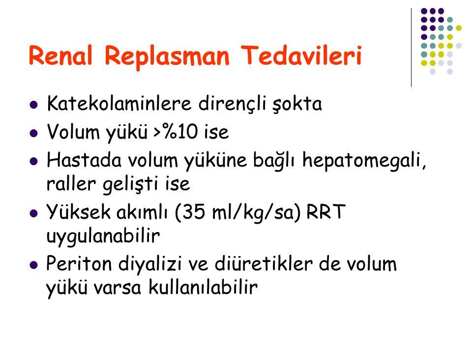 Renal Replasman Tedavileri Katekolaminlere dirençli şokta Volum yükü >%10 ise Hastada volum yüküne bağlı hepatomegali, raller gelişti ise Yüksek akımlı (35 ml/kg/sa) RRT uygulanabilir Periton diyalizi ve diüretikler de volum yükü varsa kullanılabilir