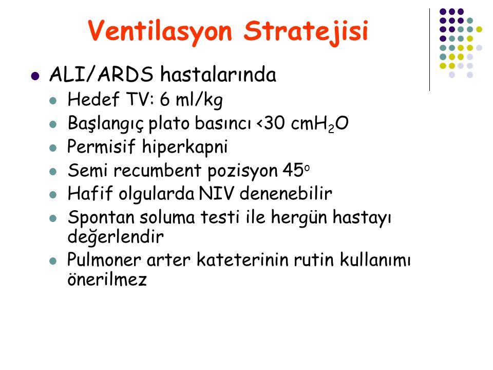 Ventilasyon Stratejisi ALI/ARDS hastalarında Hedef TV: 6 ml/kg Başlangıç plato basıncı <30 cmH 2 O Permisif hiperkapni Semi recumbent pozisyon 45 o Hafif olgularda NIV denenebilir Spontan soluma testi ile hergün hastayı değerlendir Pulmoner arter kateterinin rutin kullanımı önerilmez