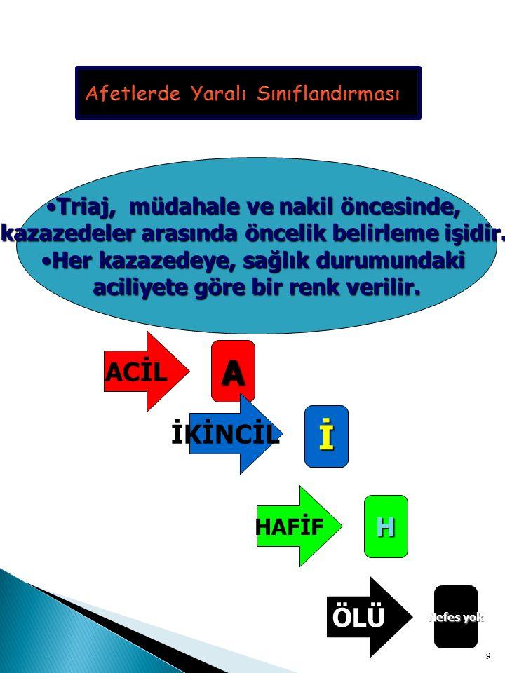 9 Triaj, müdahale ve nakil öncesinde,Triaj, müdahale ve nakil öncesinde, kazazedeler arasında öncelik belirleme işidir. Her kazazedeye, sağlık durumun