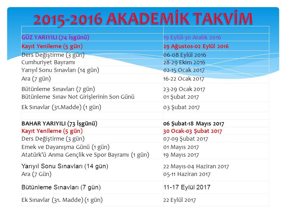 GÜZ YARIYILI (74 İşgünü)19 Eylül-30 Aralık 2016 Kayıt Yenileme (5 gün)29 Ağustos-02 Eylül 2016 Ders Değiştirme (3 gün)06-08 Eylül 2016 Cumhuriyet Bayr