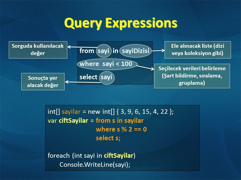 Query Expressions int[] sayilar = new int[] { 3, 9, 6, 15, 4, 22 }; var ciftSayilar = from s in sayilar where s % 2 == 0 select s; foreach (int sayi in ciftSayilar) Console.WriteLine(sayi); from sayi in sayiDizisi where sayi < 100 select sayi Ele alınacak liste (dizi veya koleksiyon gibi) Seçilecek verileri belirleme (Şart bildirme, sıralama, gruplama) Sorguda kullanılacak değer Sonuçta yer alacak değer