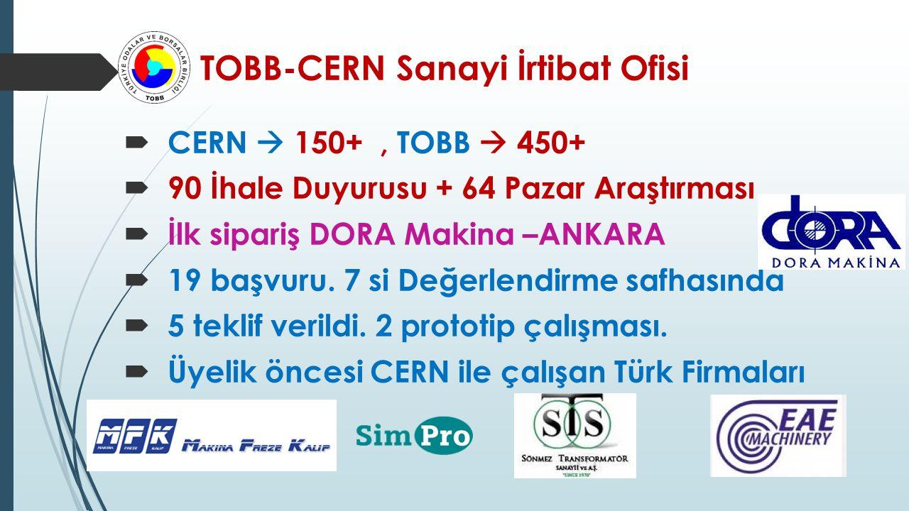 TOBB-CERN Sanayi İrtibat Ofisi  CERN  150+, TOBB  450+  90 İhale Duyurusu + 64 Pazar Araştırması  İlk sipariş DORA Makina –ANKARA  19 başvuru.