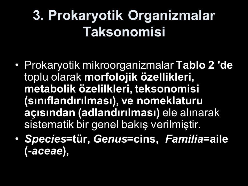 3. Prokaryotik Organizmalar Taksonomisi Prokaryotik mikroorganizmalar Tablo 2 'de toplu olarak morfolojik özellikleri, metabolik özelilkleri, teksonom
