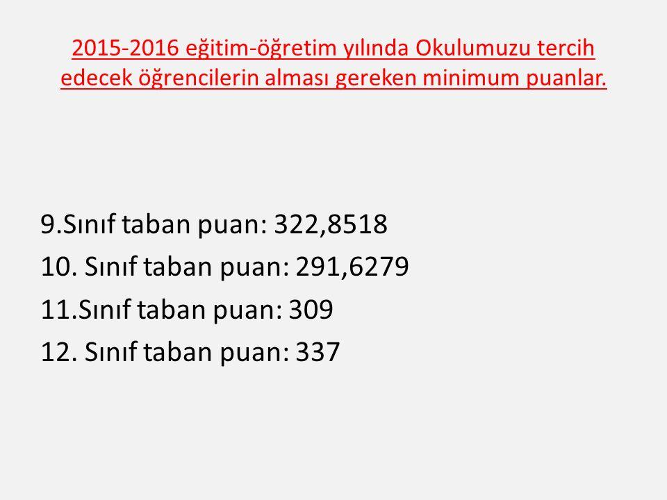 2015-2016 eğitim-öğretim yılında Okulumuzu tercih edecek öğrencilerin alması gereken minimum puanlar. 9.Sınıf taban puan: 322,8518 10. Sınıf taban pua