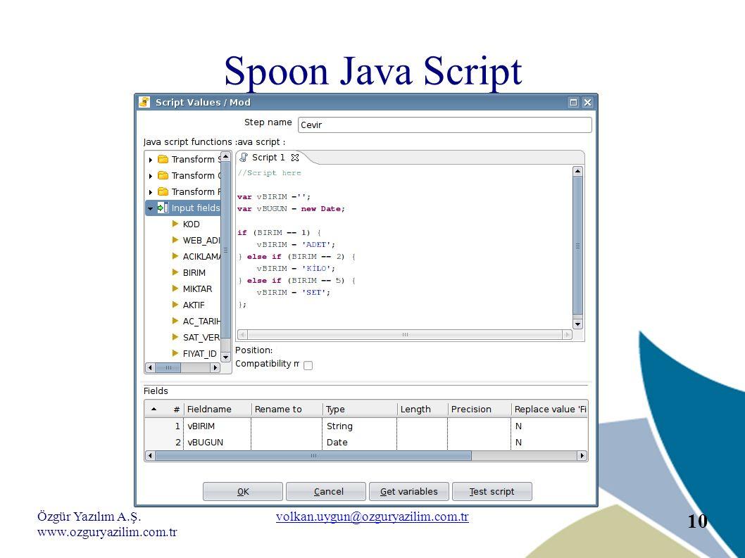 Özgür Yazılım A.Ş. www.ozguryazilim.com.tr volkan.uygun@ozguryazilim.com.tr 10 Spoon Java Script