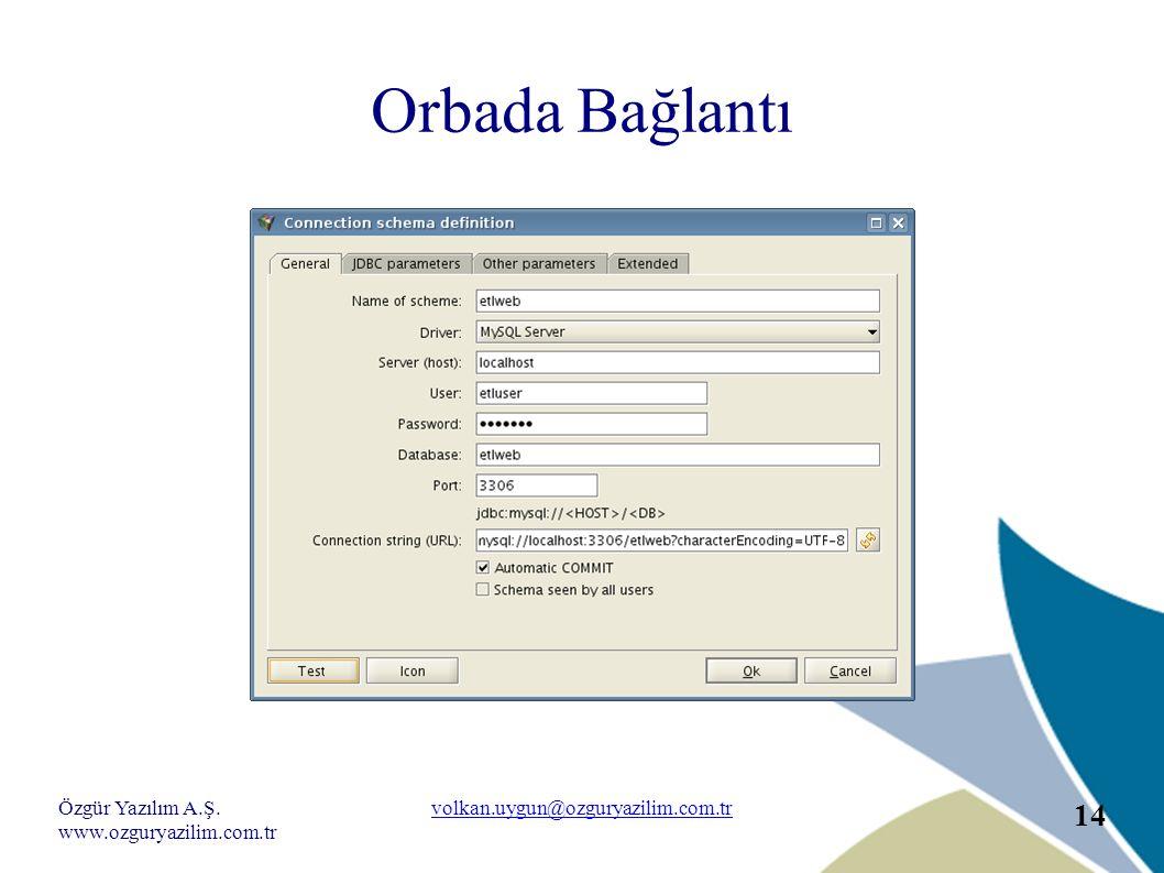 Özgür Yazılım A.Ş. www.ozguryazilim.com.tr volkan.uygun@ozguryazilim.com.tr 14 Orbada Bağlantı