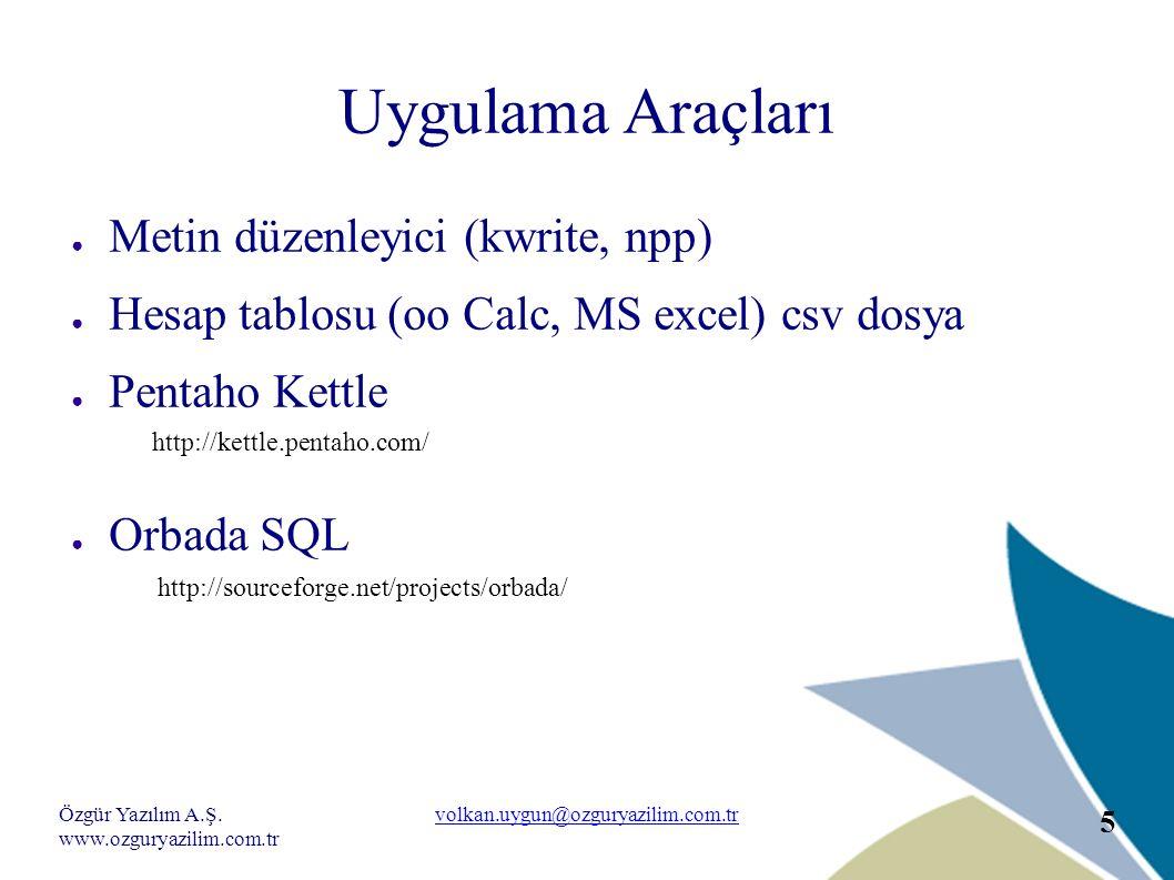 Özgür Yazılım A.Ş. www.ozguryazilim.com.tr volkan.uygun@ozguryazilim.com.tr 16