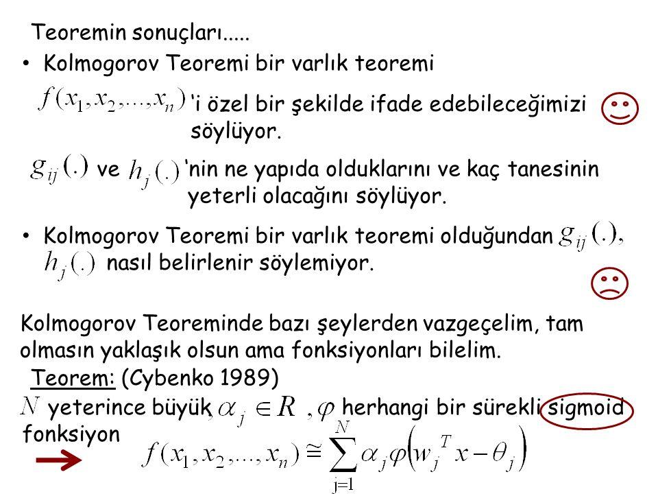 Teoremin sonuçları..... Kolmogorov Teoremi bir varlık teoremi 'i özel bir şekilde ifade edebileceğimizi söylüyor. ve 'nin ne yapıda olduklarını ve kaç