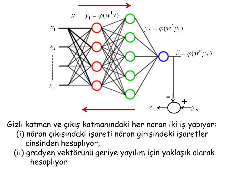 + - Gizli katman ve çıkış katmanındaki her nöron iki iş yapıyor: (i) nöron çıkışındaki işareti nöron girişindeki işaretler cinsinden hesaplıyor, (ii)