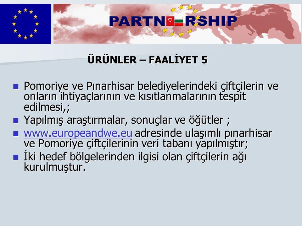 Pomoriye ve Pınarhisar belediyelerindeki çiftçilerin ve onların ihtiyaçlarının ve kısıtlanmalarının tespit edilmesi,; Pomoriye ve Pınarhisar belediyelerindeki çiftçilerin ve onların ihtiyaçlarının ve kısıtlanmalarının tespit edilmesi,; Yapılmış araştırmalar, sonuçlar ve öğütler ; Yapılmış araştırmalar, sonuçlar ve öğütler ; www.europeandwe.eu adresinde ulaşımlı pınarhisar ve Pomoriye çiftçilerinin veri tabanı yapılmıştır; www.europeandwe.eu adresinde ulaşımlı pınarhisar ve Pomoriye çiftçilerinin veri tabanı yapılmıştır; www.europeandwe.eu İki hedef bölgelerinden ilgisi olan çiftçilerin ağı kurulmuştur.