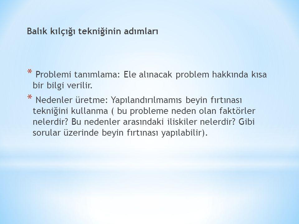 Balık kılçığı tekniğinin adımları * Problemi tanımlama: Ele alınacak problem hakkında kısa bir bilgi verilir. * Nedenler üretme: Yapılandırılmamıs bey