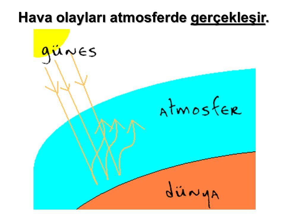Hava olayları atmosferde gerçekleşir.
