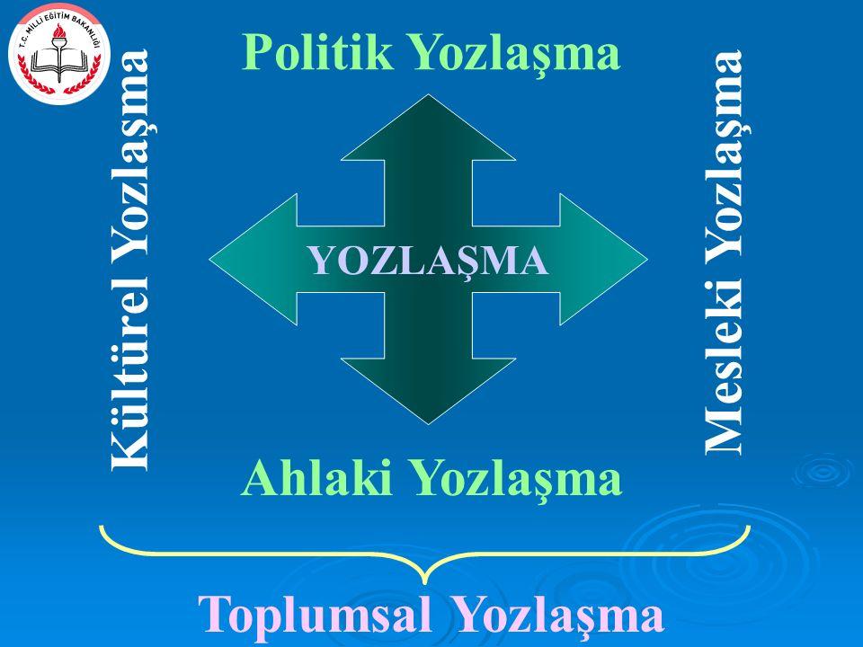 YOZLAŞMA Politik Yozlaşma Kültürel Yozlaşma Mesleki Yozlaşma Ahlaki Yozlaşma Toplumsal Yozlaşma