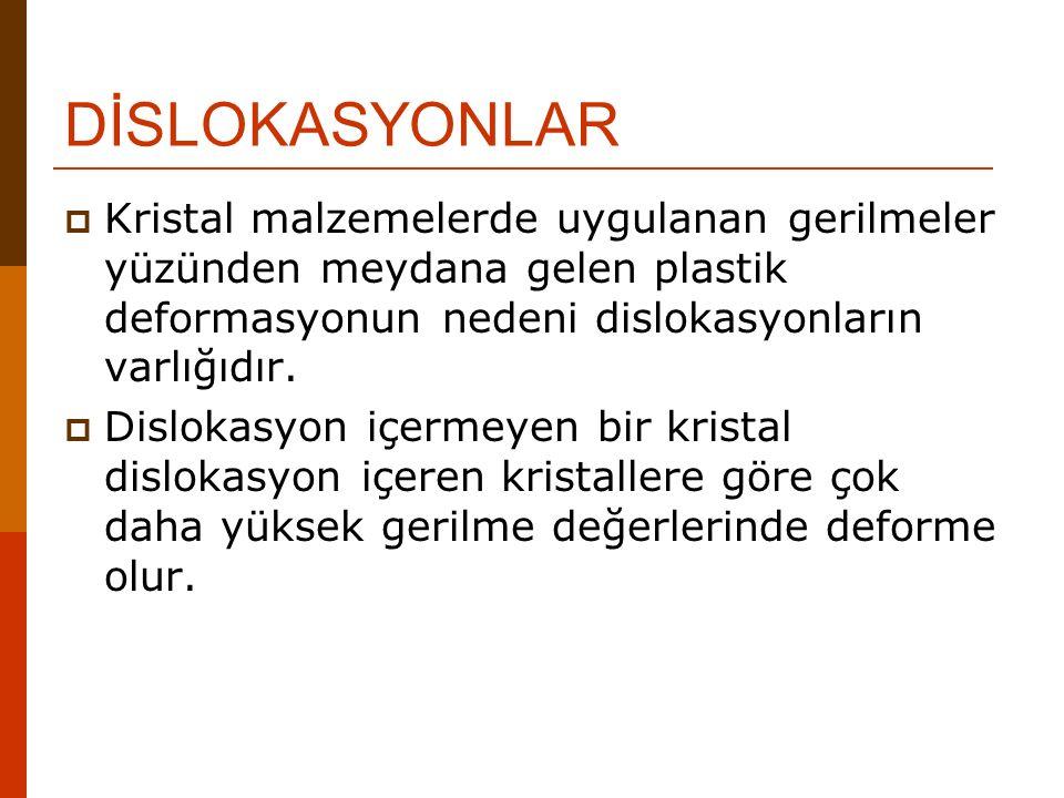  Kristal malzemelerde uygulanan gerilmeler yüzünden meydana gelen plastik deformasyonun nedeni dislokasyonların varlığıdır.  Dislokasyon içermeyen b