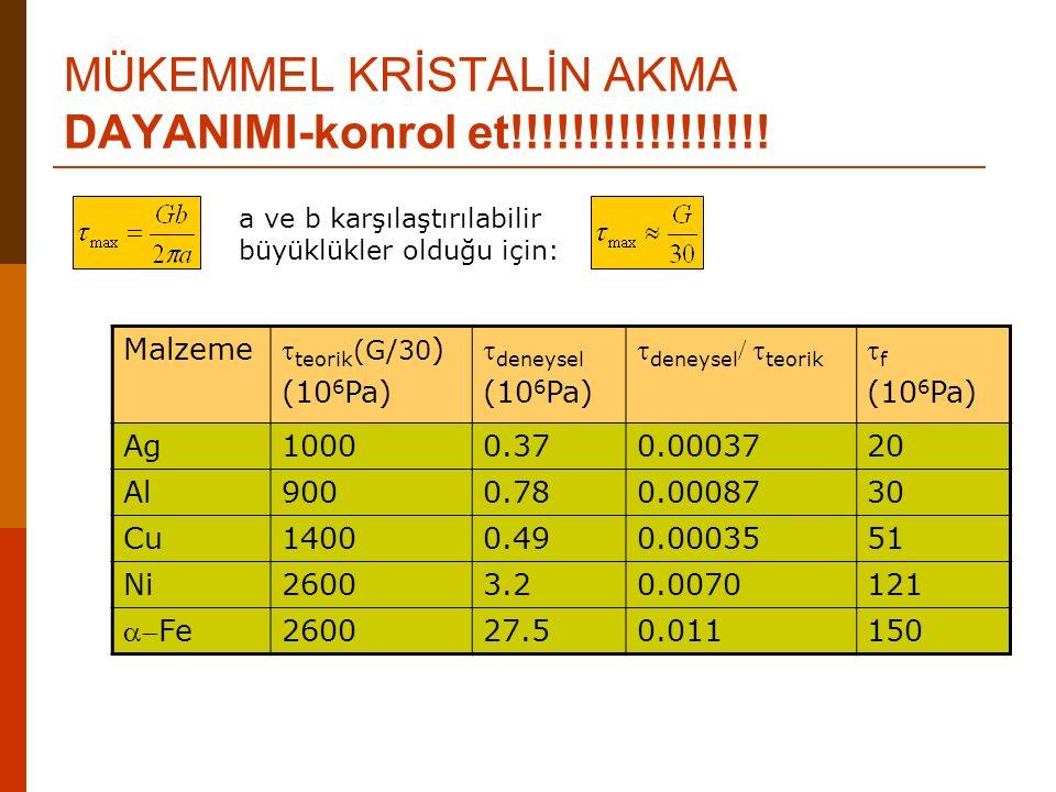 MÜKEMMEL KRİSTALİN AKMA DAYANIMI-konrol et!!!!!!!!!!!!!!!!! a ve b karşılaştırılabilir büyüklükler olduğu için: Malzeme  teorik (G/30 ) (10 6 Pa)  d