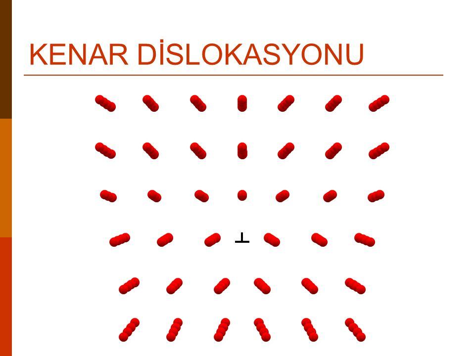 Metal + + +++ + + +++ + + +++ - - --- - - --- - - --- - - -- - - -- + + ++ + + ++ + + ++ Iyonik Kristaller