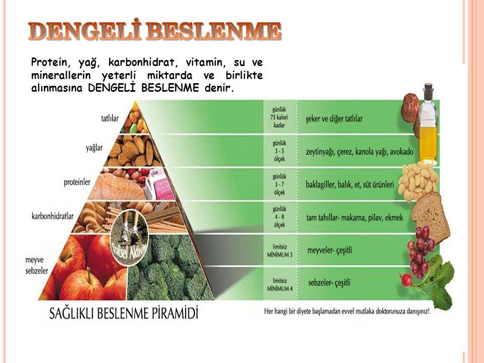 Protein, yağ, karbonhidrat, vitamin, su ve minerallerin yeterli miktarda ve birlikte alınmasına DENGELİ BESLENME denir.