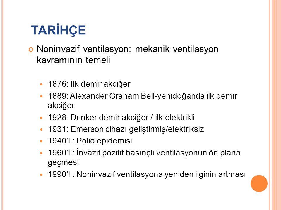TARİHÇE Noninvazif ventilasyon: mekanik ventilasyon kavramının temeli 1876: İlk demir akciğer 1889: Alexander Graham Bell-yenidoğanda ilk demir akciğer 1928: Drinker demir akciğer / ilk elektrikli 1931: Emerson cihazı geliştirmiş/elektriksiz 1940'lı: Polio epidemisi 1960'lı: İnvazif pozitif basınçlı ventilasyonun ön plana geçmesi 1990'lı: Noninvazif ventilasyona yeniden ilginin artması