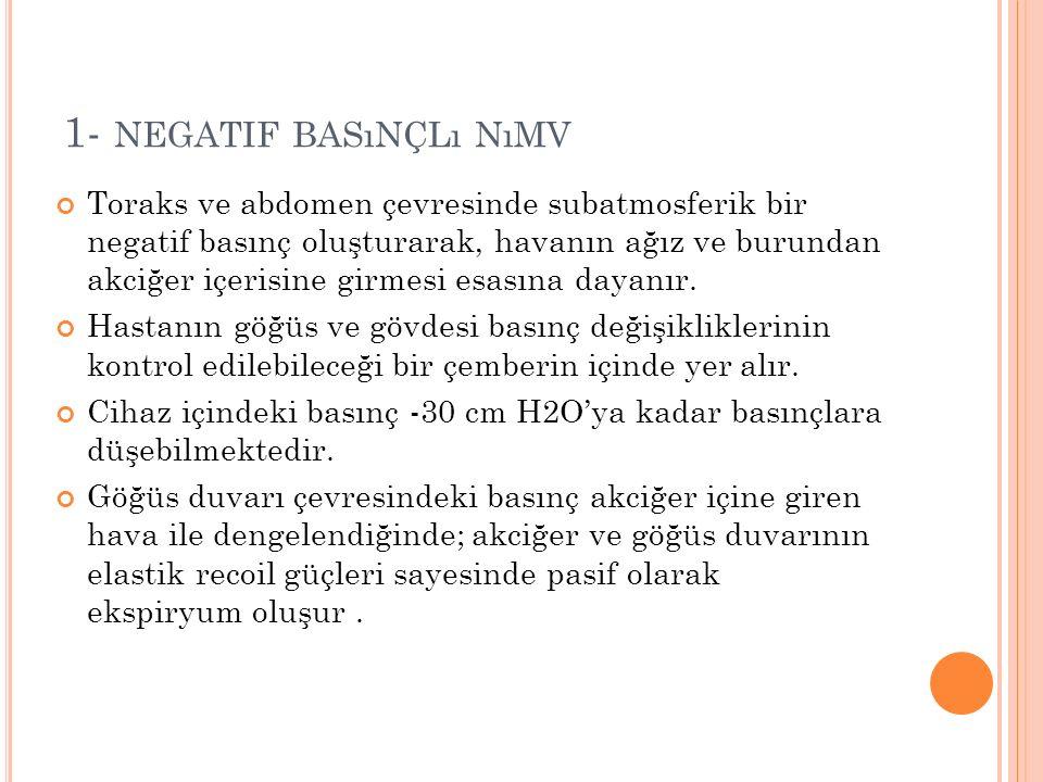 N ıMV ENDIKASYONLARı -2